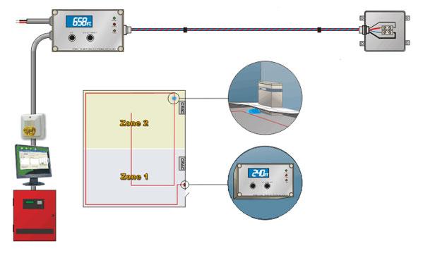 leak-detection-pic2